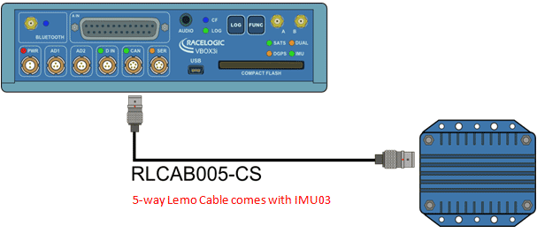 IMU03-in-integration-mode