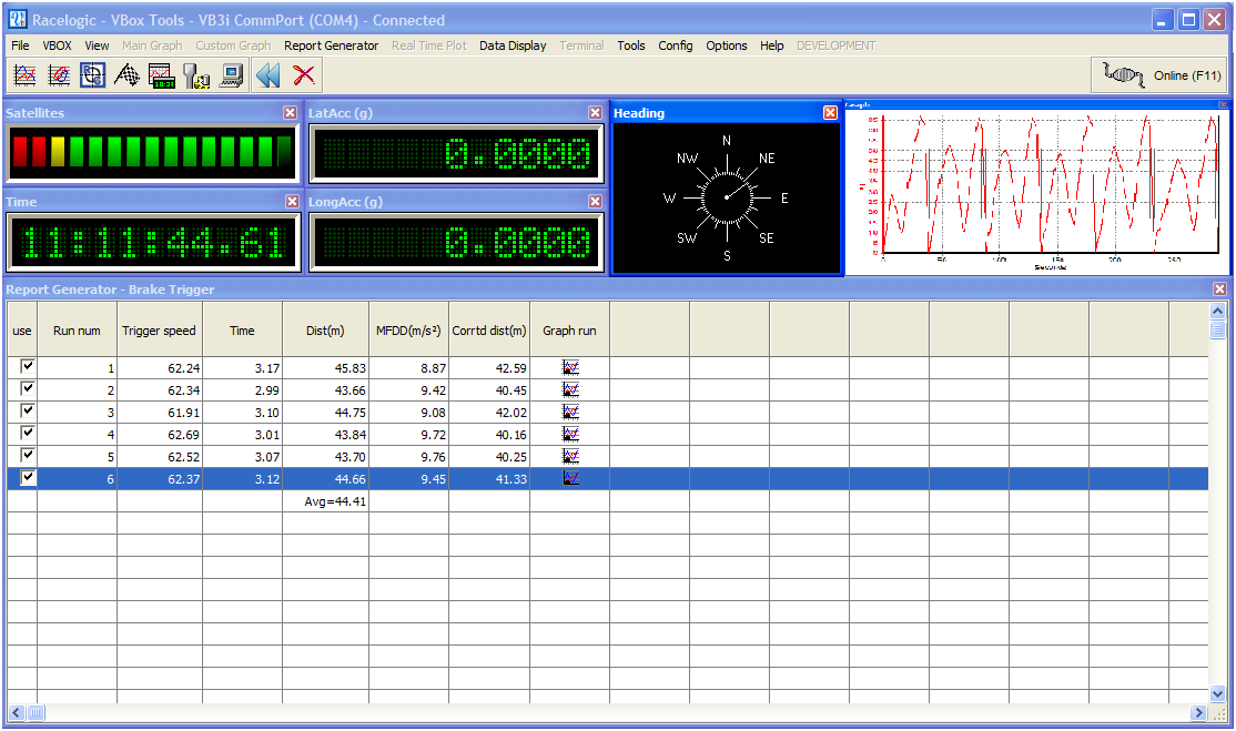 products software tools time automotive toolsatosftwr