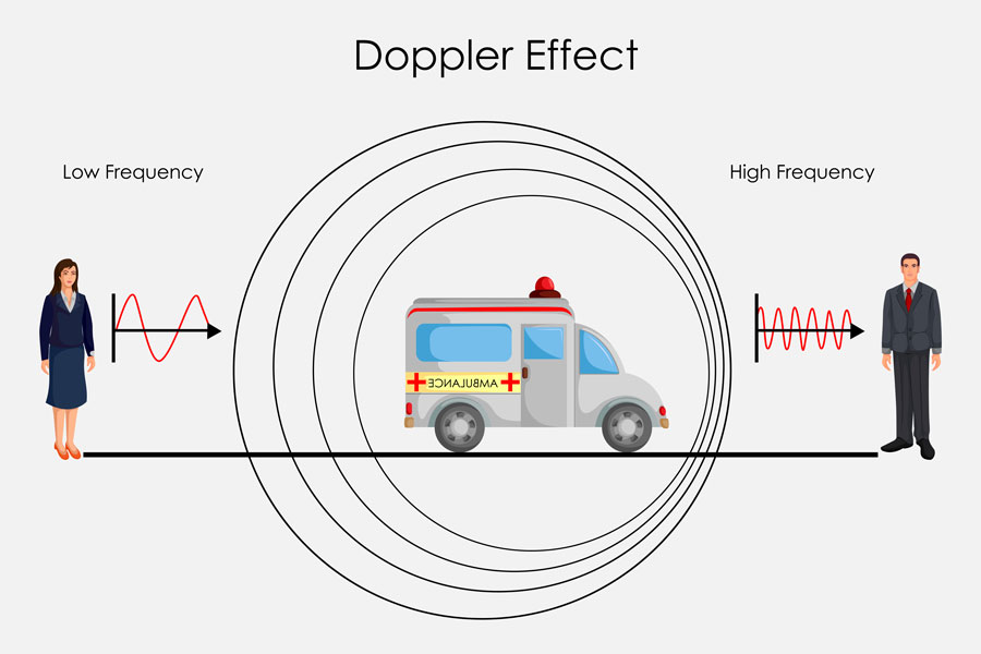 80712773 education chart of physice for doppler effect of sound diagram